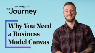 What Is a Business Model Canvas and Why You Need One